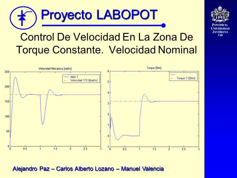Control De Velocidad En La Zona De Torque Constante. Velocidad Nominal