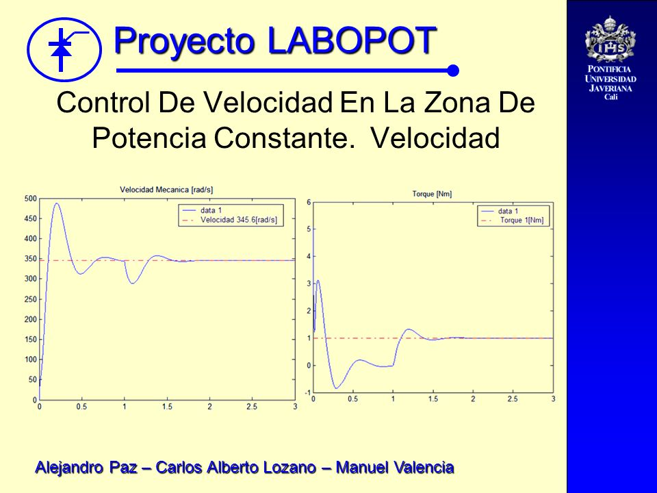 Control De Velocidad En La Zona De Potencia Constante. Velocidad