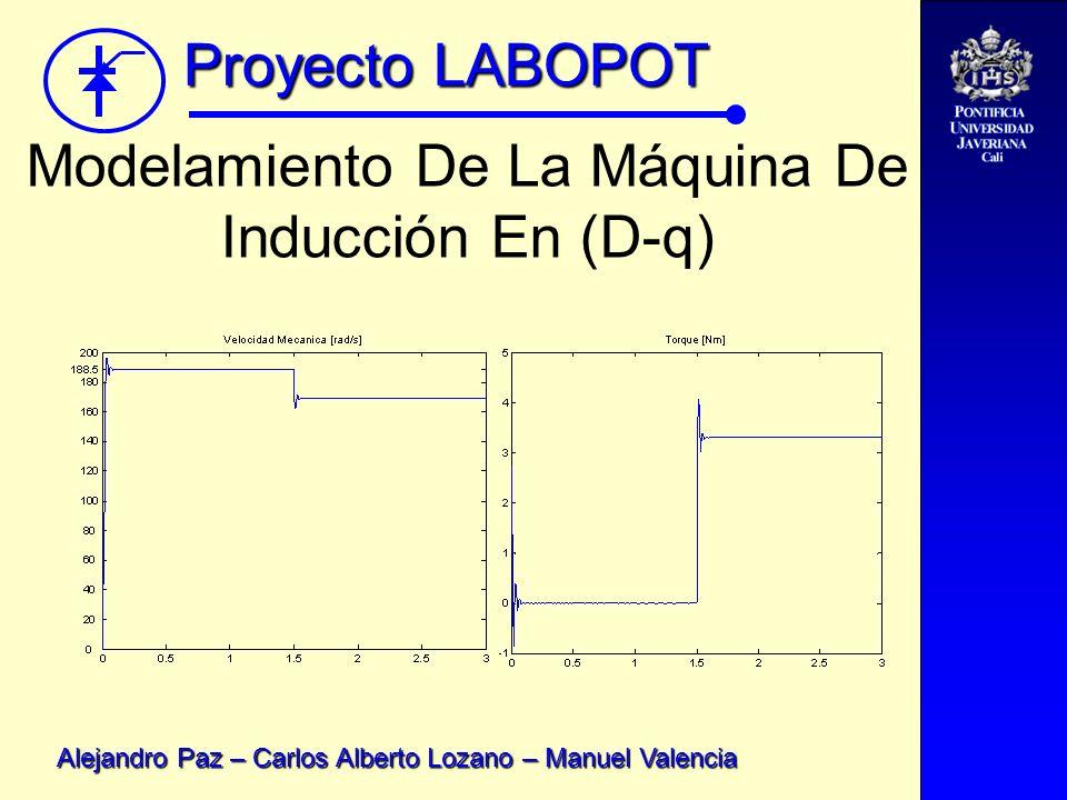 Modelamiento De La Máquina De Inducción En (D-q)