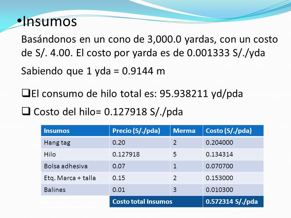 Insumos Basándonos en un cono de 3,000.0 yardas, con un costo de S/. 4.00. El costo por yarda es de 0.001333 S/./yda.