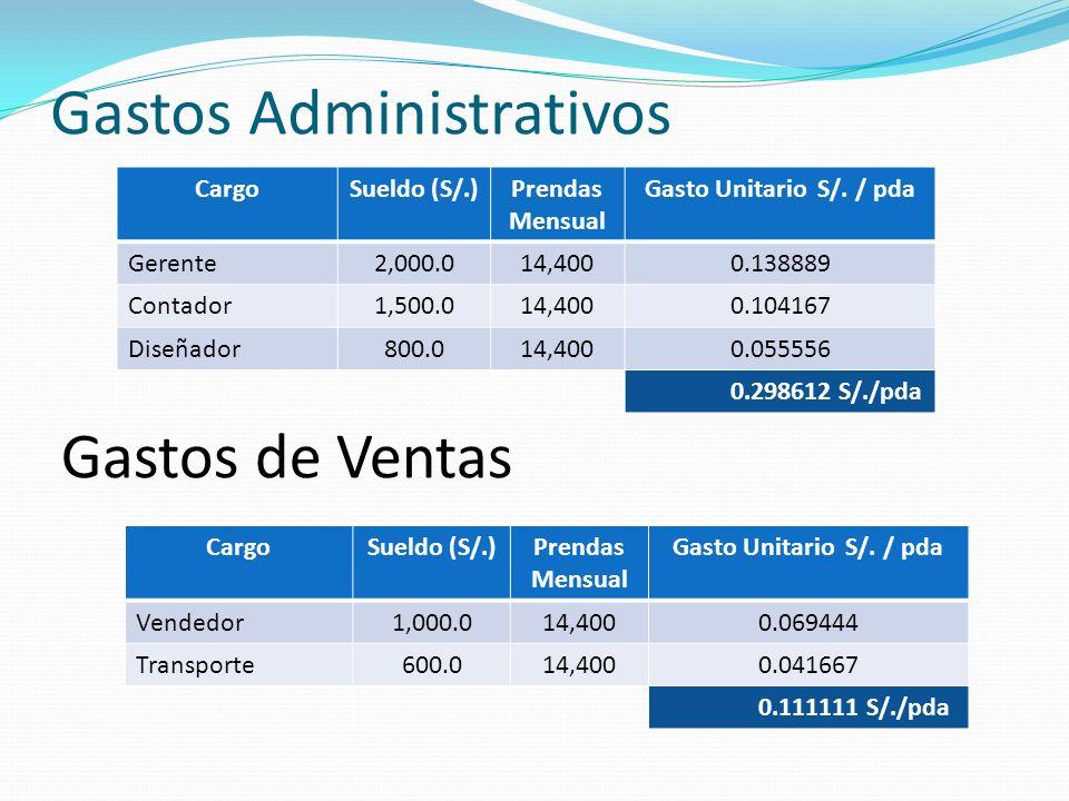 Gastos Administrativos