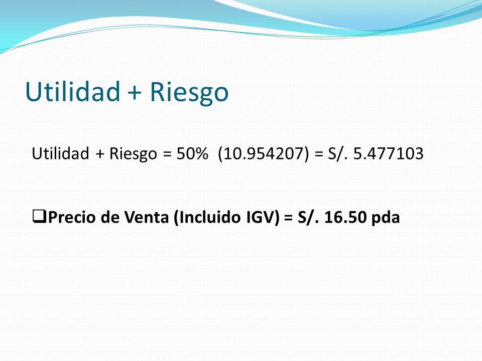 Utilidad + Riesgo Utilidad + Riesgo = 50% (10.954207) = S/. 5.477103