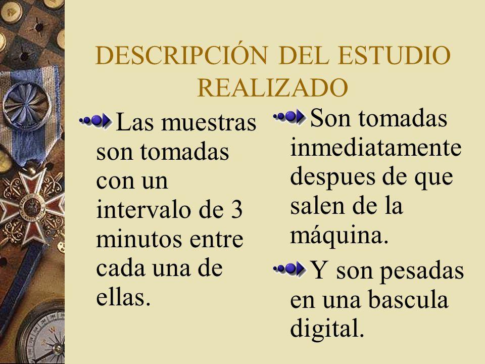 DESCRIPCIÓN DEL ESTUDIO REALIZADO