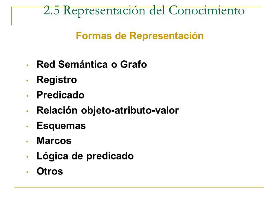 2.5 Representación del Conocimiento