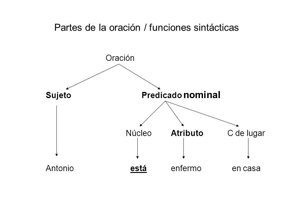 Partes de la oración / funciones sintácticas