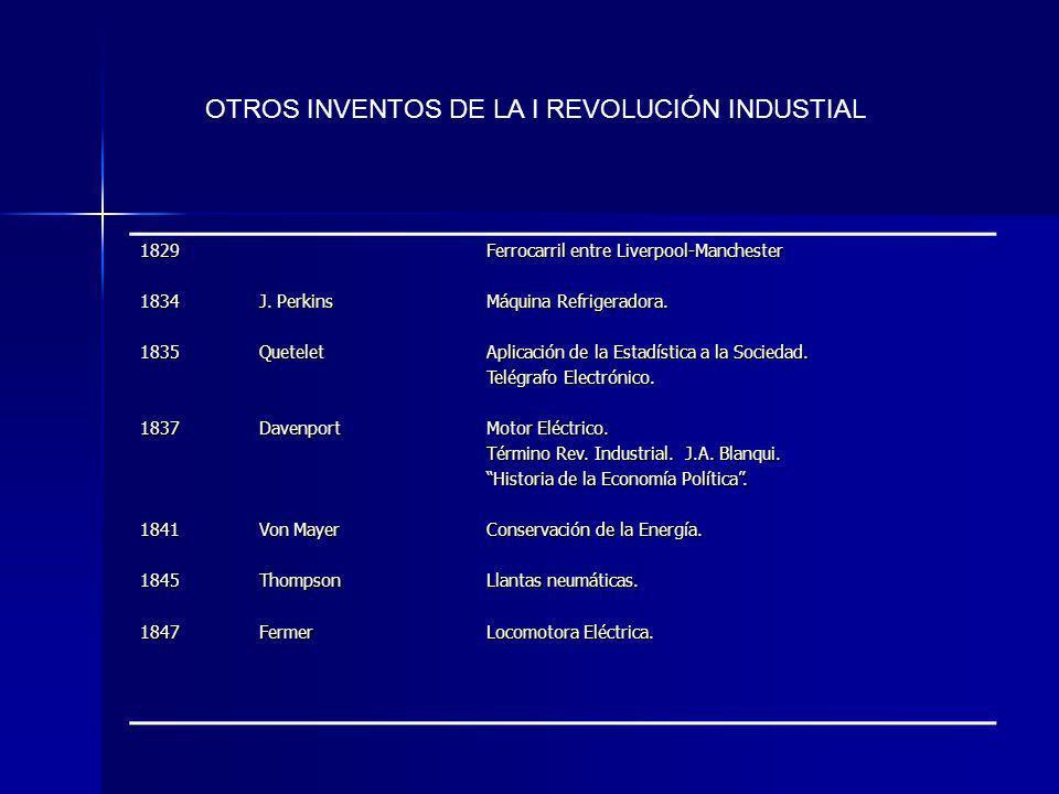 OTROS INVENTOS DE LA I REVOLUCIÓN INDUSTIAL