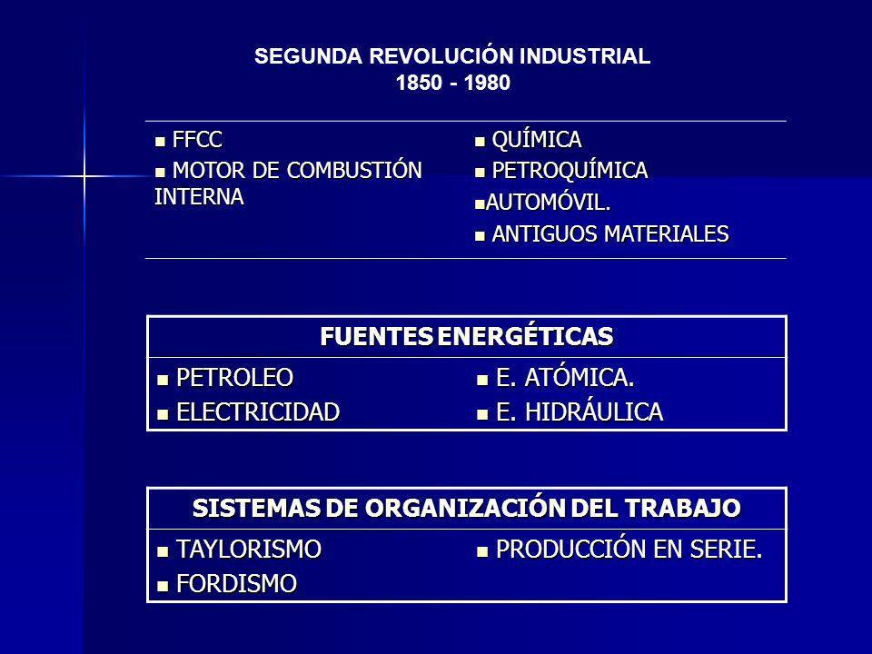 SEGUNDA REVOLUCIÓN INDUSTRIAL SISTEMAS DE ORGANIZACIÓN DEL TRABAJO