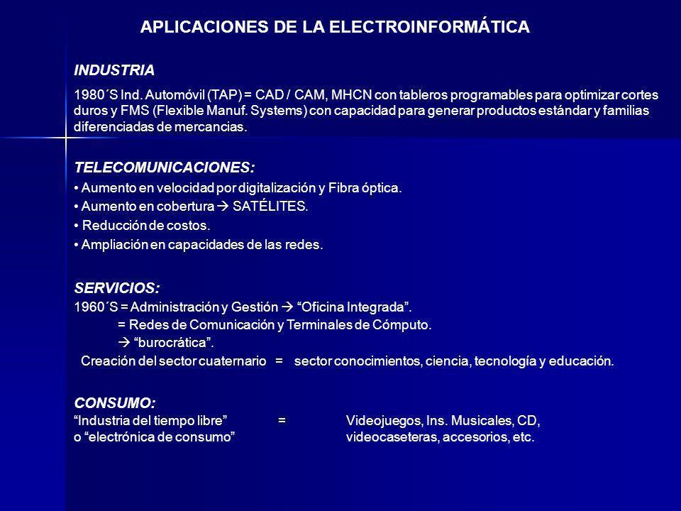 APLICACIONES DE LA ELECTROINFORMÁTICA