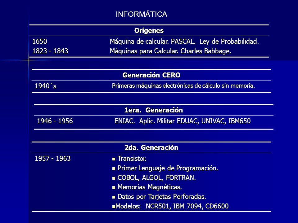INFORMÁTICA Orígenes 1650 1823 - 1843