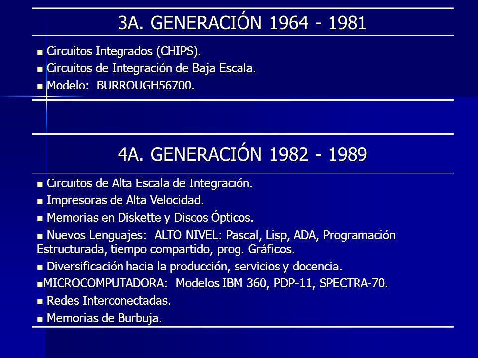 3A. GENERACIÓN 1964 - 1981 4A. GENERACIÓN 1982 - 1989