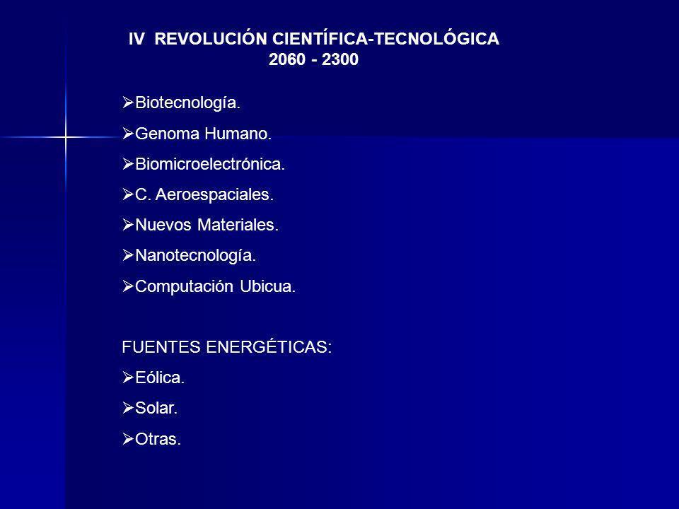 IV REVOLUCIÓN CIENTÍFICA-TECNOLÓGICA