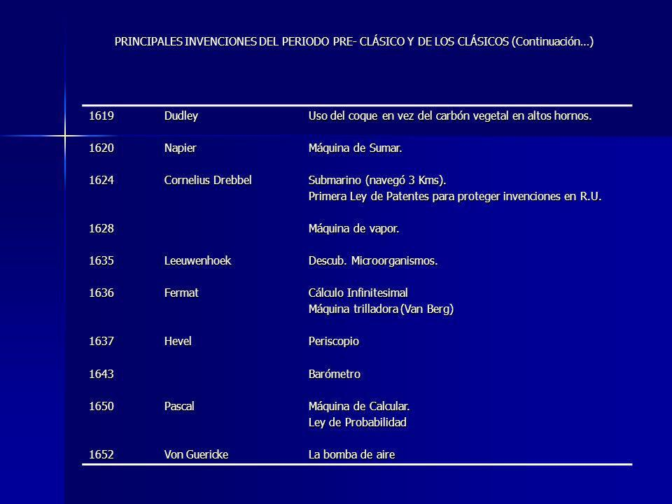 PRINCIPALES INVENCIONES DEL PERIODO PRE- CLÁSICO Y DE LOS CLÁSICOS (Continuación…)