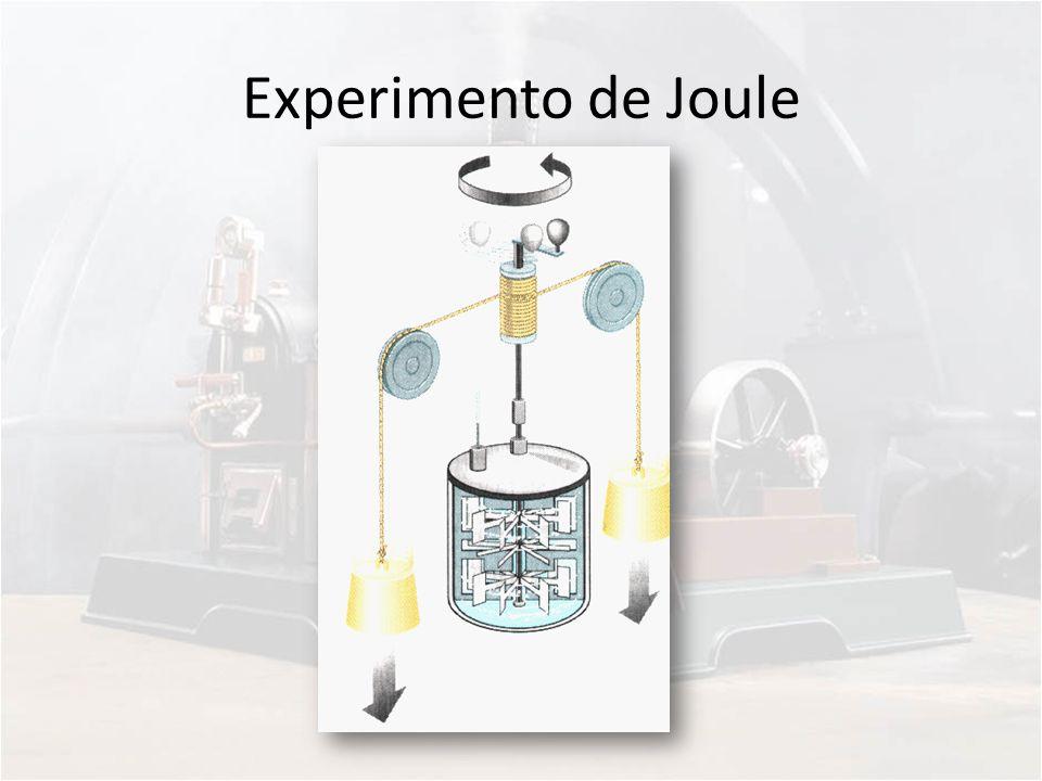 Experimento de Joule