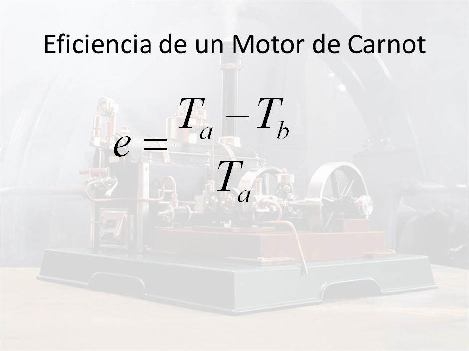 Eficiencia de un Motor de Carnot