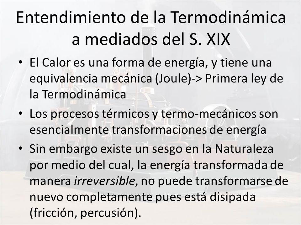 Entendimiento de la Termodinámica a mediados del S. XIX