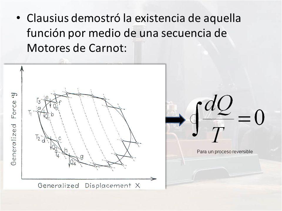 Clausius demostró la existencia de aquella función por medio de una secuencia de Motores de Carnot: