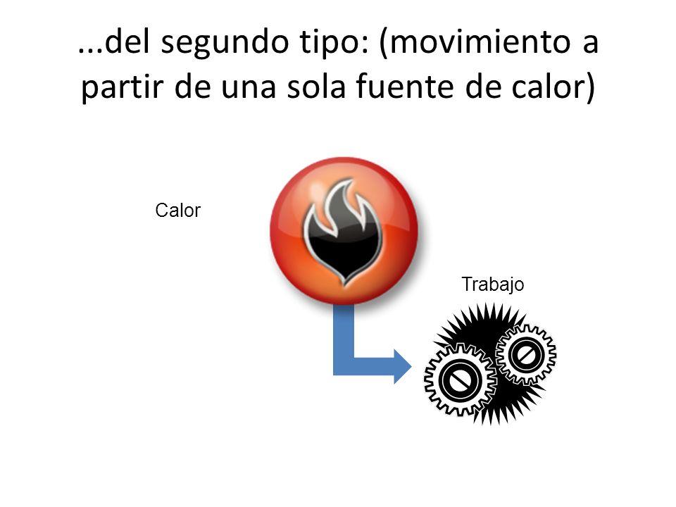 ...del segundo tipo: (movimiento a partir de una sola fuente de calor)