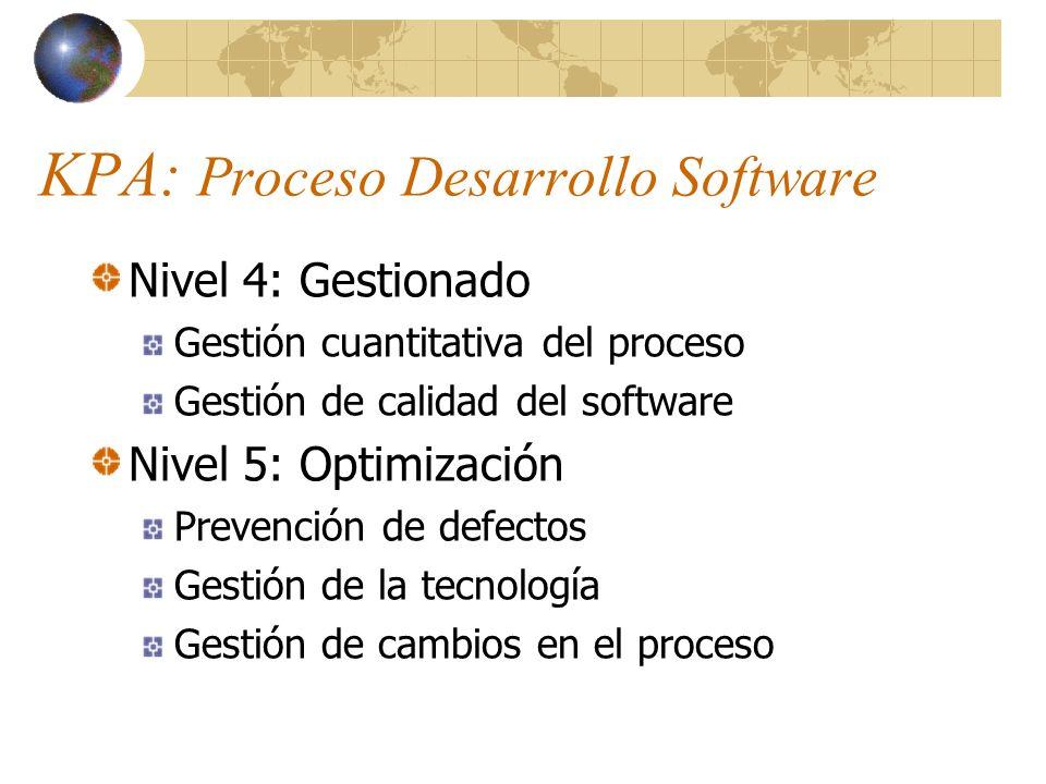 KPA: Proceso Desarrollo Software