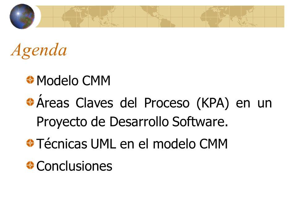 Agenda Modelo CMM. Áreas Claves del Proceso (KPA) en un Proyecto de Desarrollo Software. Técnicas UML en el modelo CMM.
