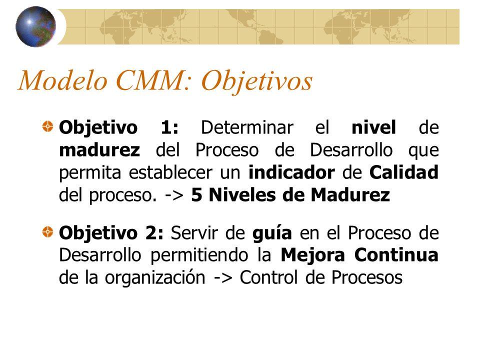Modelo CMM: Objetivos
