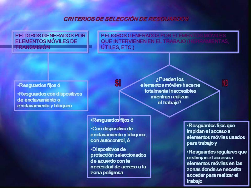 CRITERIOS DE SELECCIÓN DE RESGUARDOS