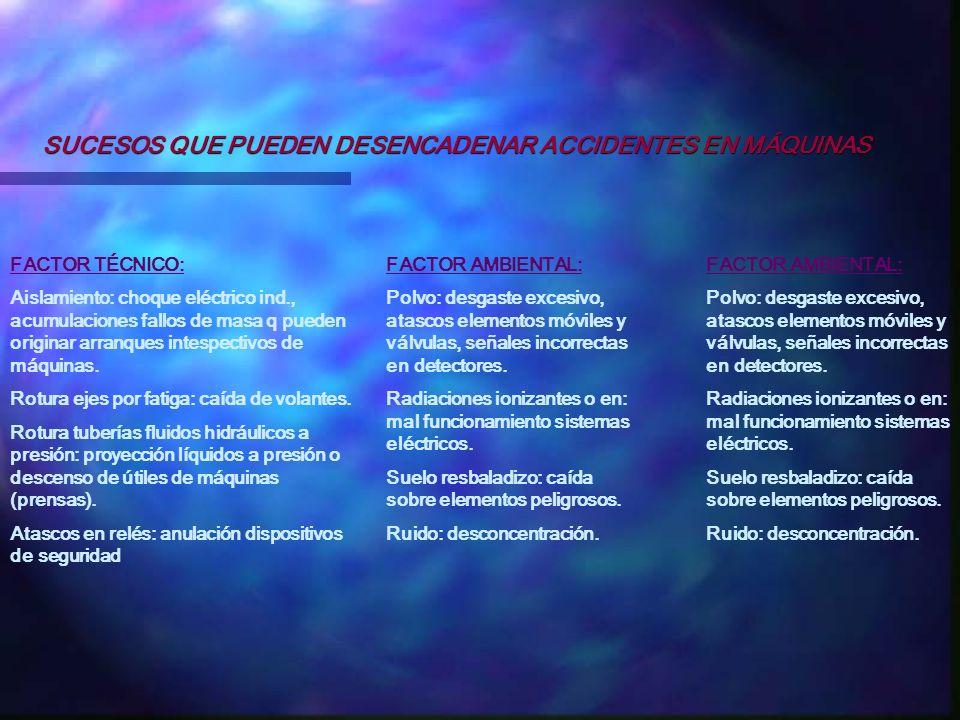 SUCESOS QUE PUEDEN DESENCADENAR ACCIDENTES EN MÁQUINAS