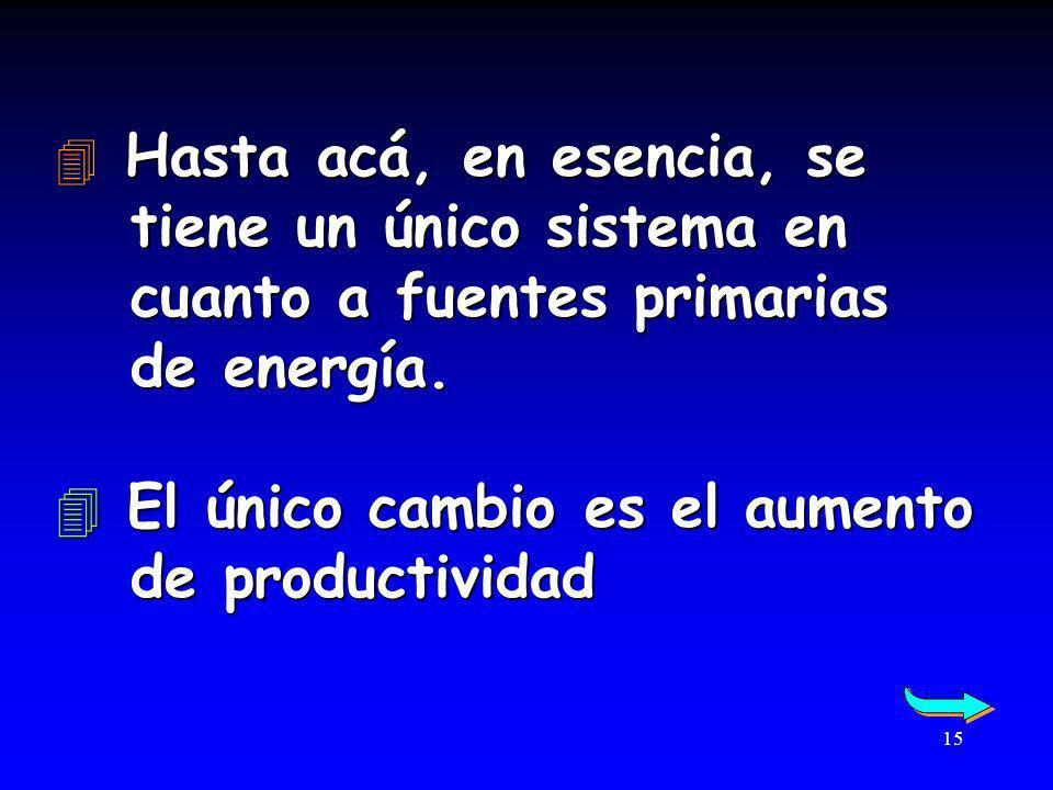 Hasta acá, en esencia, se tiene un único sistema en. cuanto a fuentes primarias. de energía. El único cambio es el aumento.