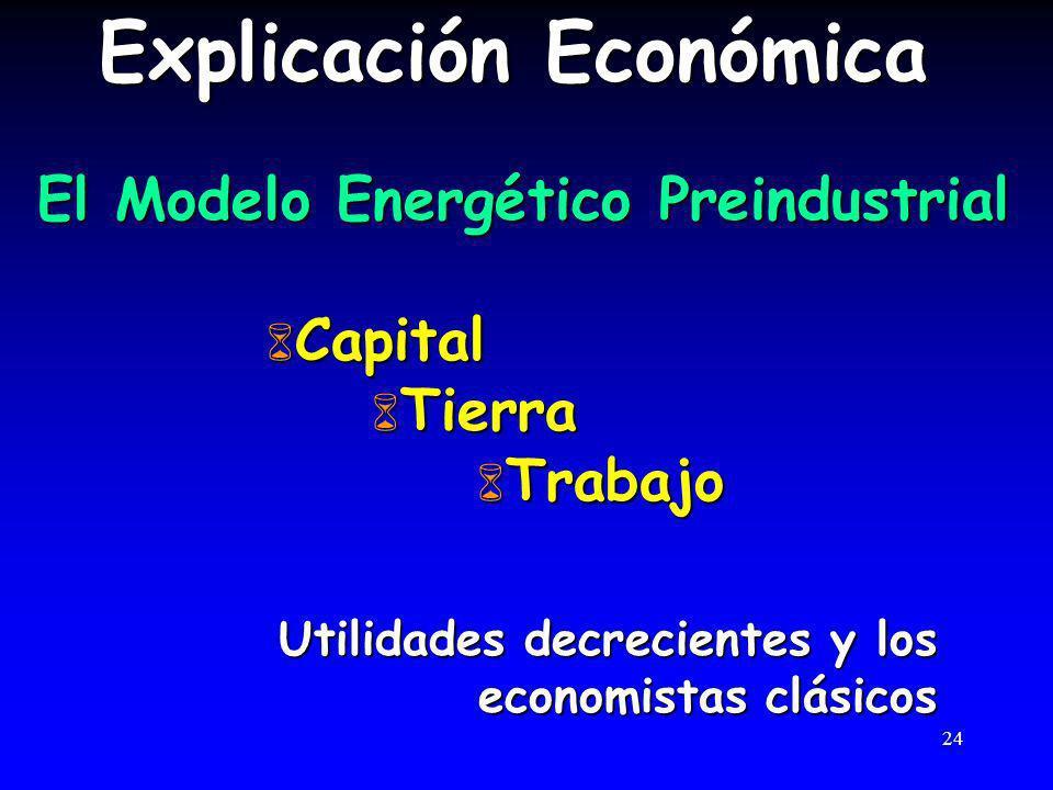 Explicación Económica