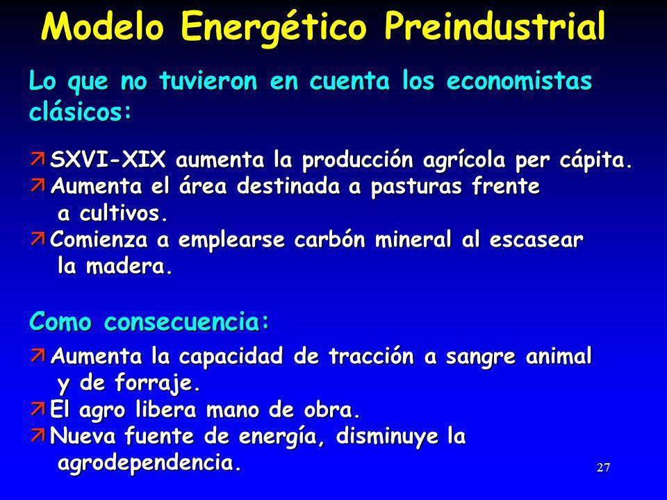 Modelo Energético Preindustrial