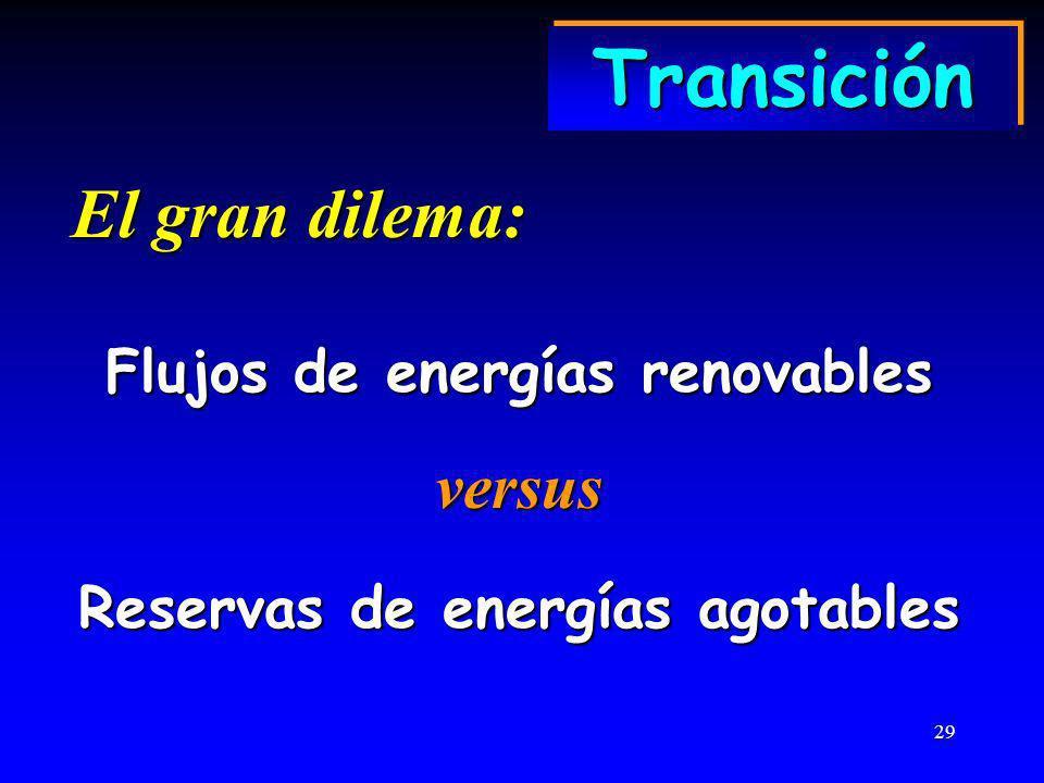 Flujos de energías renovables Reservas de energías agotables