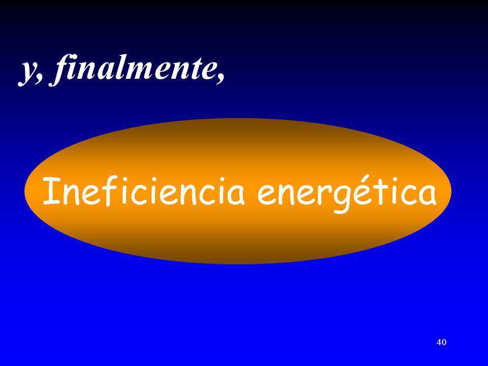 y, finalmente, Ineficiencia energética