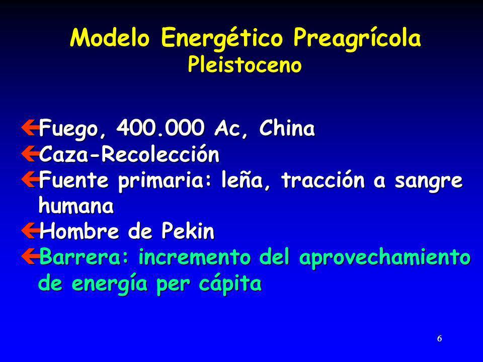 Modelo Energético Preagrícola