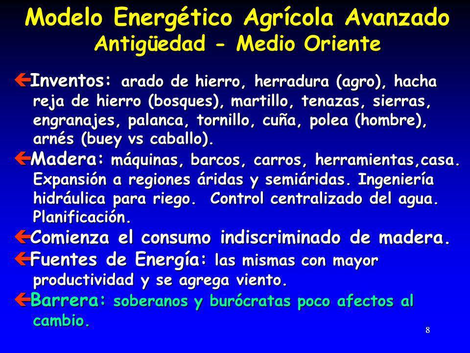 Modelo Energético Agrícola Avanzado Antigüedad - Medio Oriente
