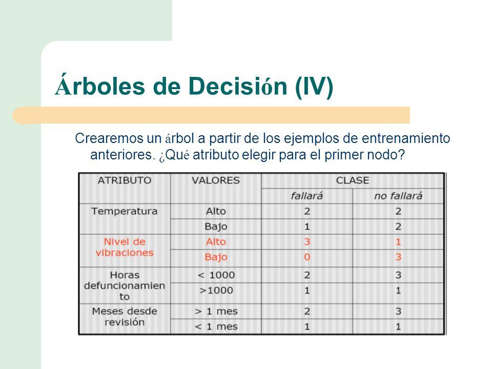 Árboles de Decisión (IV)