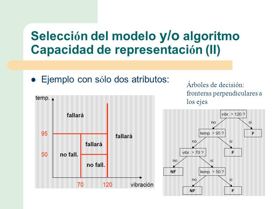 Selección del modelo y/o algoritmo Capacidad de representación (II)