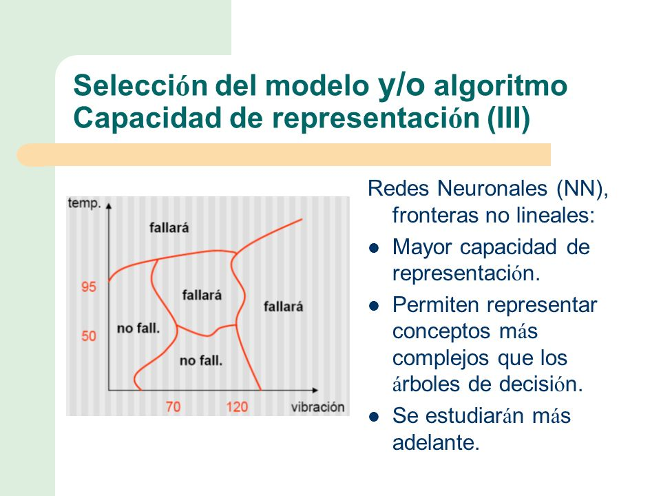 Selección del modelo y/o algoritmo Capacidad de representación (III)