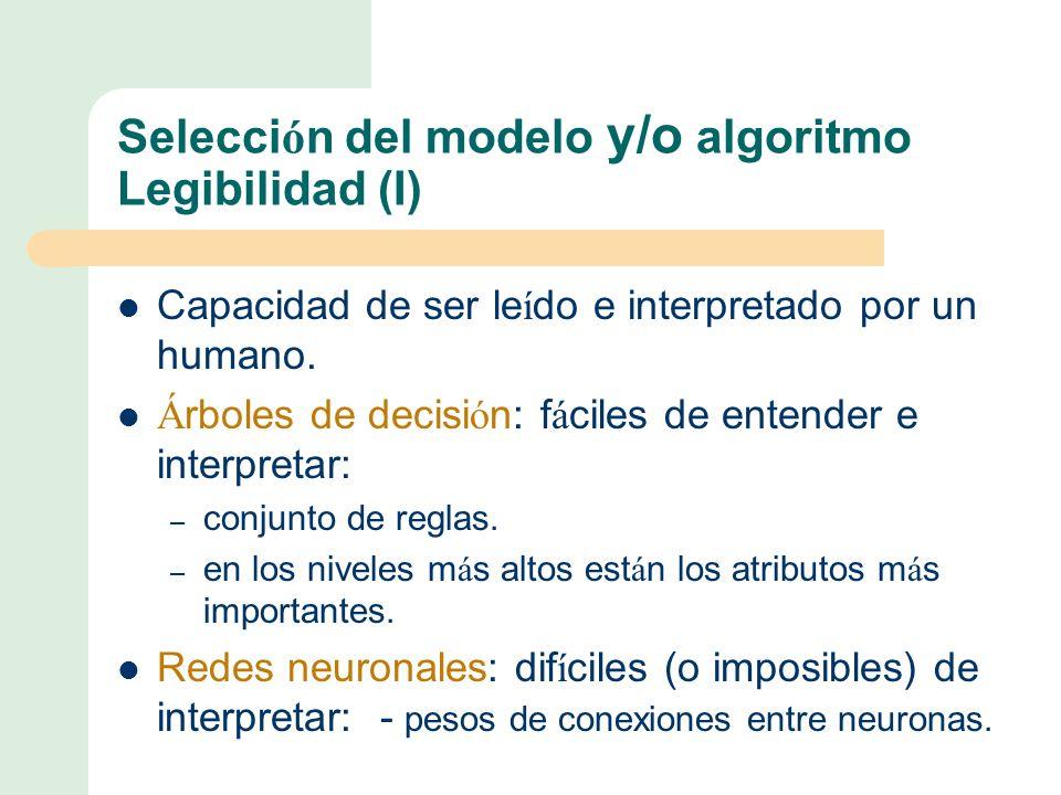 Selección del modelo y/o algoritmo Legibilidad (I)