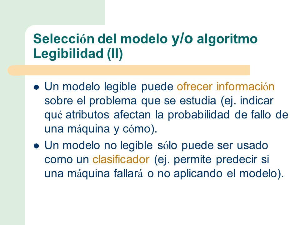 Selección del modelo y/o algoritmo Legibilidad (II)