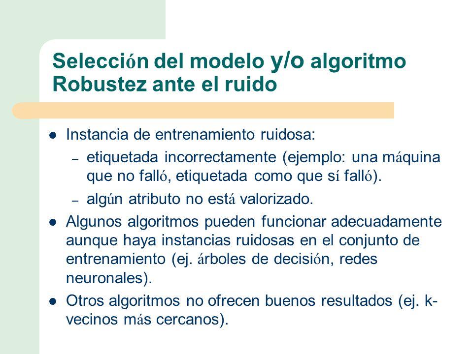 Selección del modelo y/o algoritmo Robustez ante el ruido
