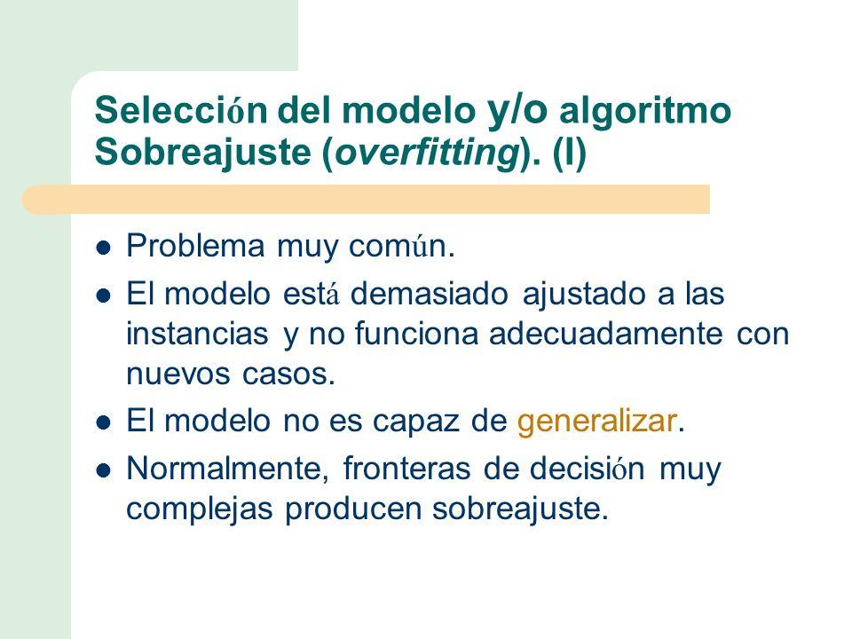 Selección del modelo y/o algoritmo Sobreajuste (overfitting). (I)
