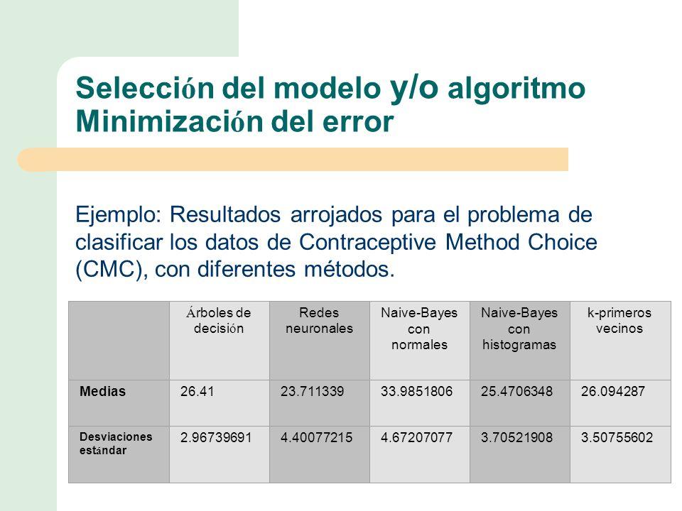 Selección del modelo y/o algoritmo Minimización del error