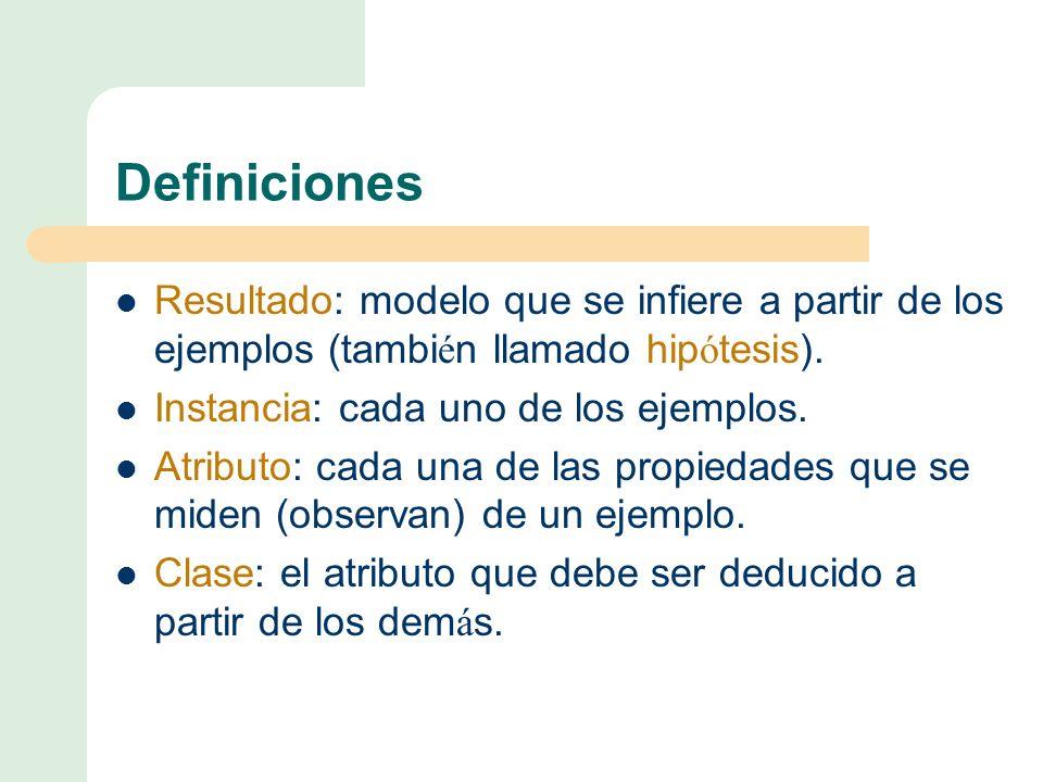 Definiciones Resultado: modelo que se infiere a partir de los ejemplos (también llamado hipótesis).
