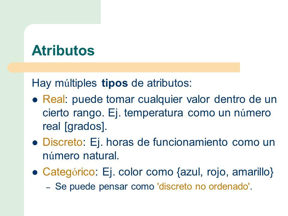 Atributos Hay múltiples tipos de atributos: