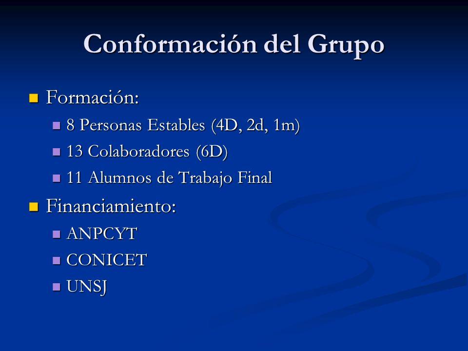 Conformación del Grupo