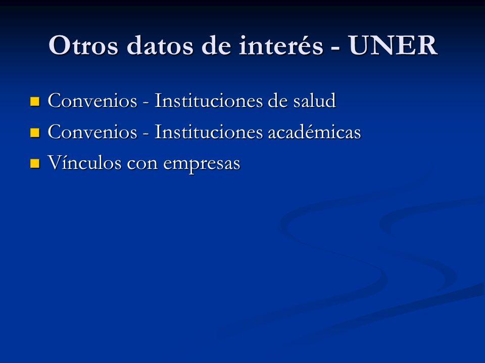 Otros datos de interés - UNER