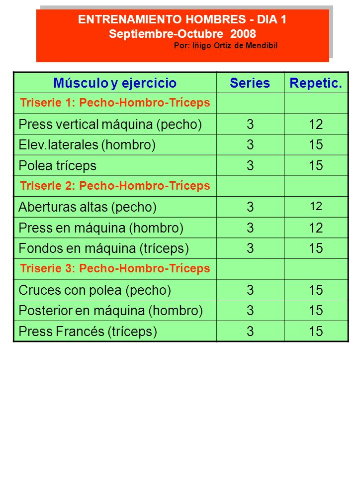 Músculo y ejercicio Series Repetic.