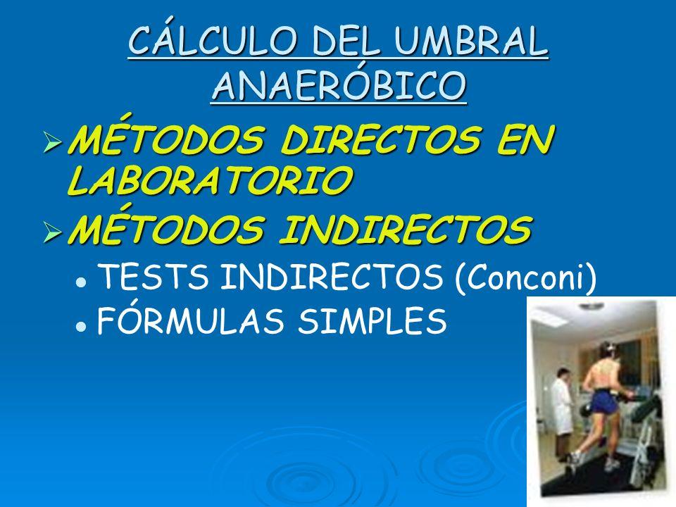CÁLCULO DEL UMBRAL ANAERÓBICO