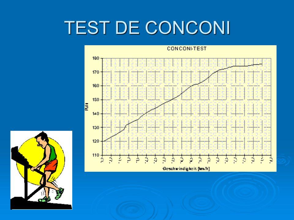 TEST DE CONCONI