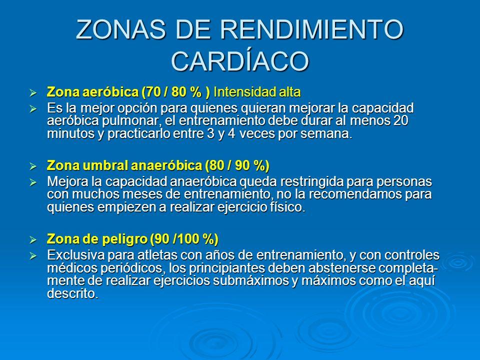 ZONAS DE RENDIMIENTO CARDÍACO