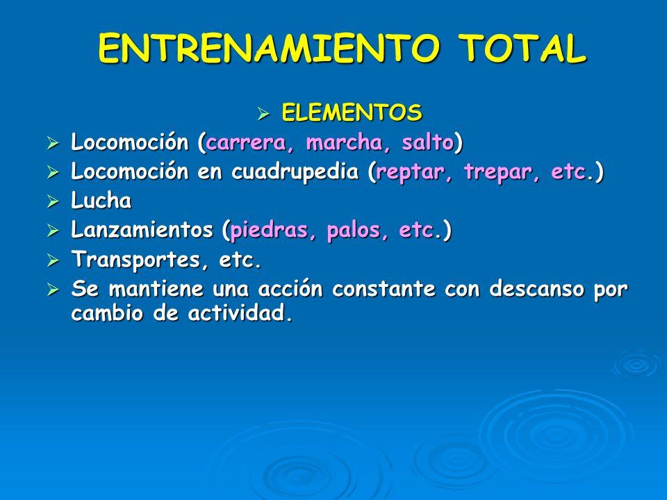 ENTRENAMIENTO TOTAL ELEMENTOS Locomoción (carrera, marcha, salto)